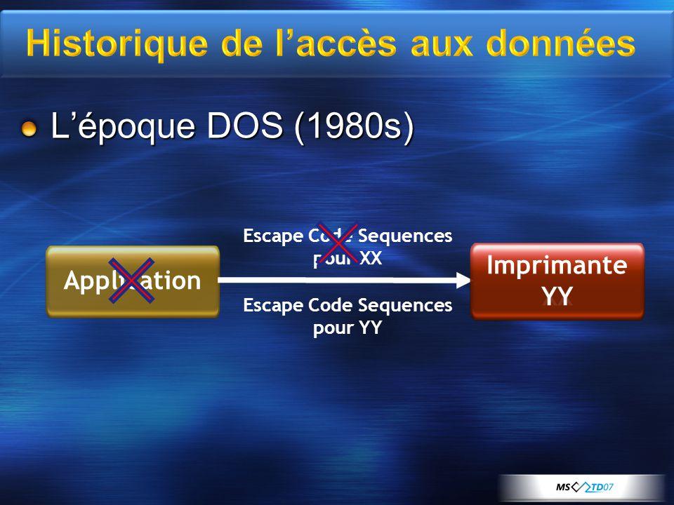 Lépoque DOS (1980s) Imprimante XX Application Escape Code Sequences pour XX Imprimante YY Escape Code Sequences pour YY