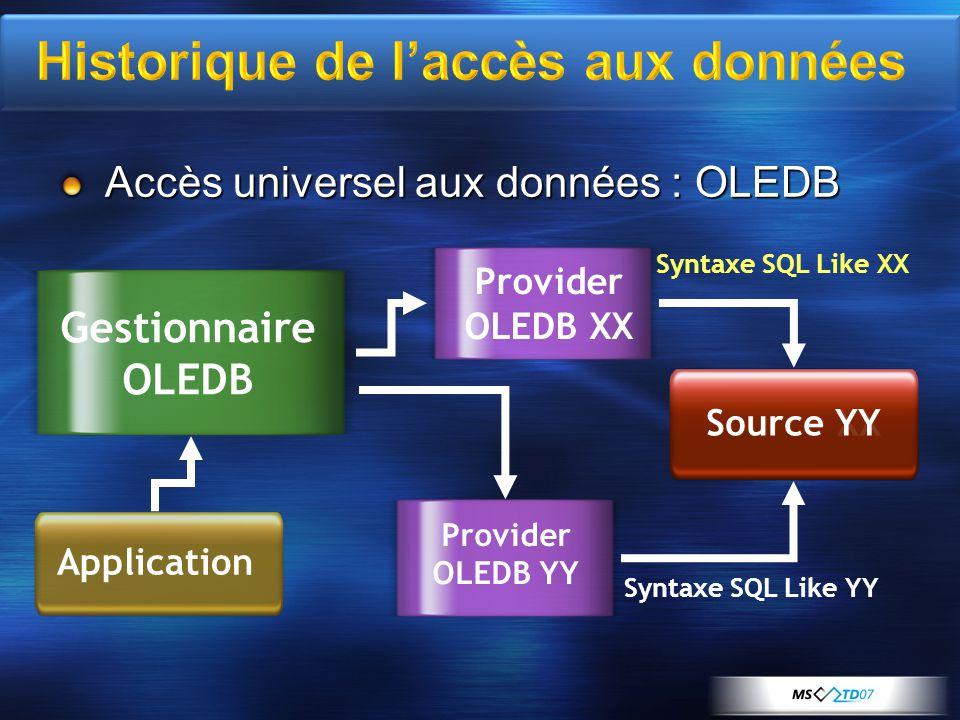 Accès universel aux données : OLEDB Source XX Application Syntaxe SQL Like XX Gestionnaire OLEDB Provider OLEDB XX Source YY Syntaxe SQL Like YY Provider OLEDB YY