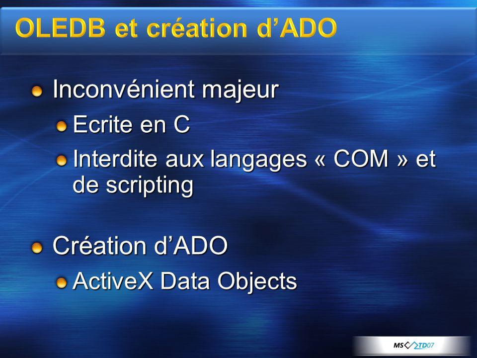 Inconvénient majeur Ecrite en C Interdite aux langages « COM » et de scripting Création dADO ActiveX Data Objects