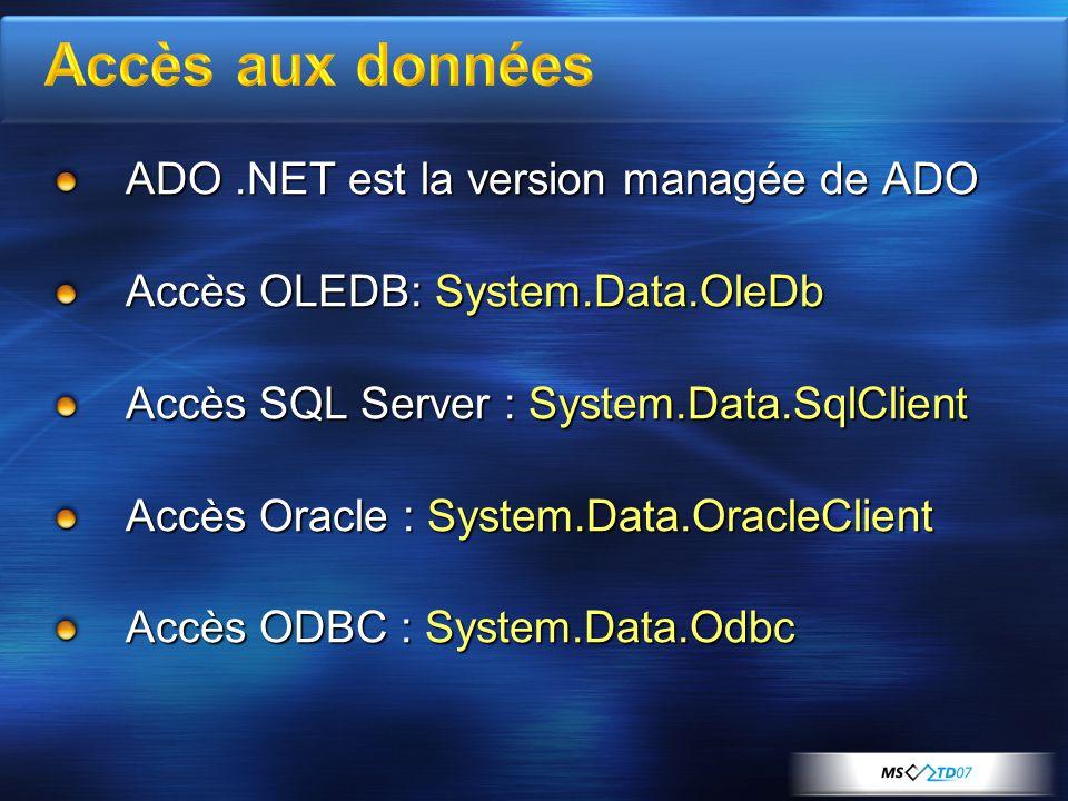 ADO.NET est la version managée de ADO Accès OLEDB: System.Data.OleDb Accès SQL Server : System.Data.SqlClient Accès Oracle : System.Data.OracleClient Accès ODBC : System.Data.Odbc