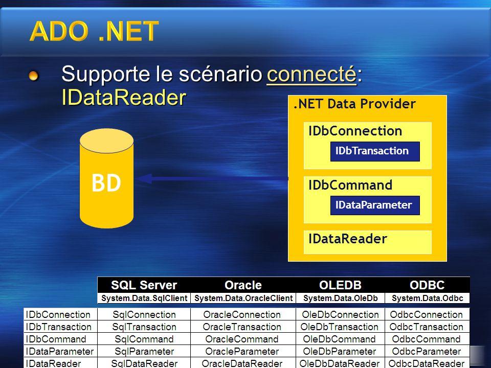 Supporte le scénario connecté: IDataReader.NET Data Provider IDbConnection IDbTransaction IDbCommand IDataParameter IDataReader BD
