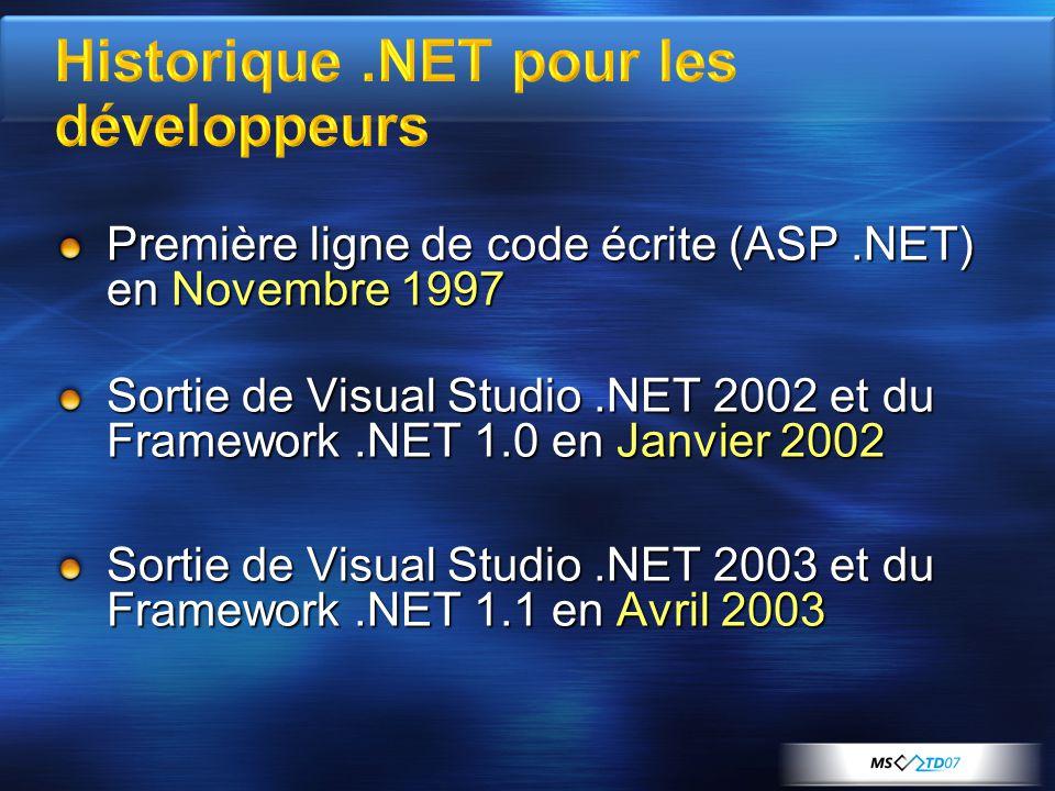 Première ligne de code écrite (ASP.NET) en Novembre 1997 Sortie de Visual Studio.NET 2002 et du Framework.NET 1.0 en Janvier 2002 Sortie de Visual Studio.NET 2003 et du Framework.NET 1.1 en Avril 2003