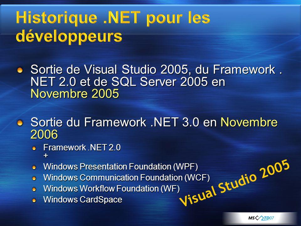 Sortie de Visual Studio 2005, du Framework. NET 2.0 et de SQL Server 2005 en Novembre 2005 Sortie du Framework.NET 3.0 en Novembre 2006 Framework.NET