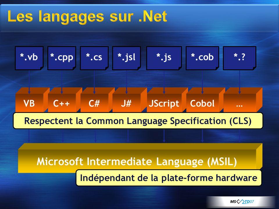 VBC++C#JScriptCobol…J# *.vb*.cpp*.cs*.js*.cob*. *.jsl Microsoft Intermediate Language (MSIL) Respectent la Common Language Specification (CLS) Indépendant de la plate-forme hardware