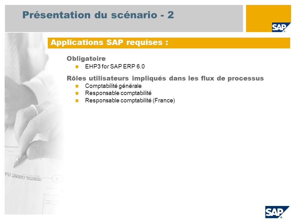 Présentation du scénario - 2 Obligatoire EHP3 for SAP ERP 6.0 Rôles utilisateurs impliqués dans les flux de processus Comptabilité générale Responsabl