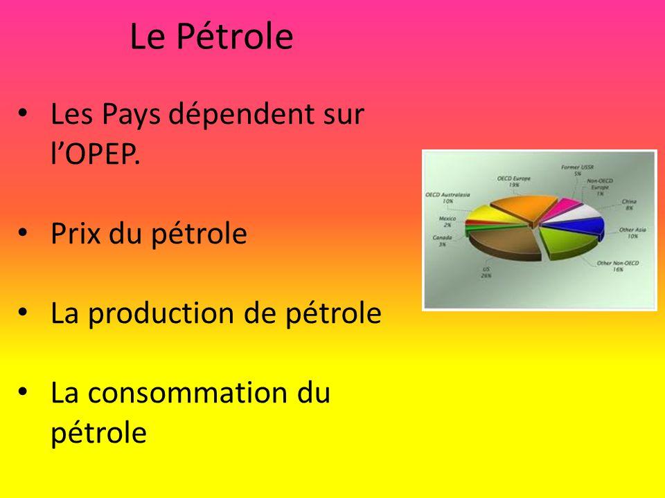 Lexportation de pétrole Asie seulement 40-60% Leau douce Asie Asie Golfe Persique 40% 60% 80% à