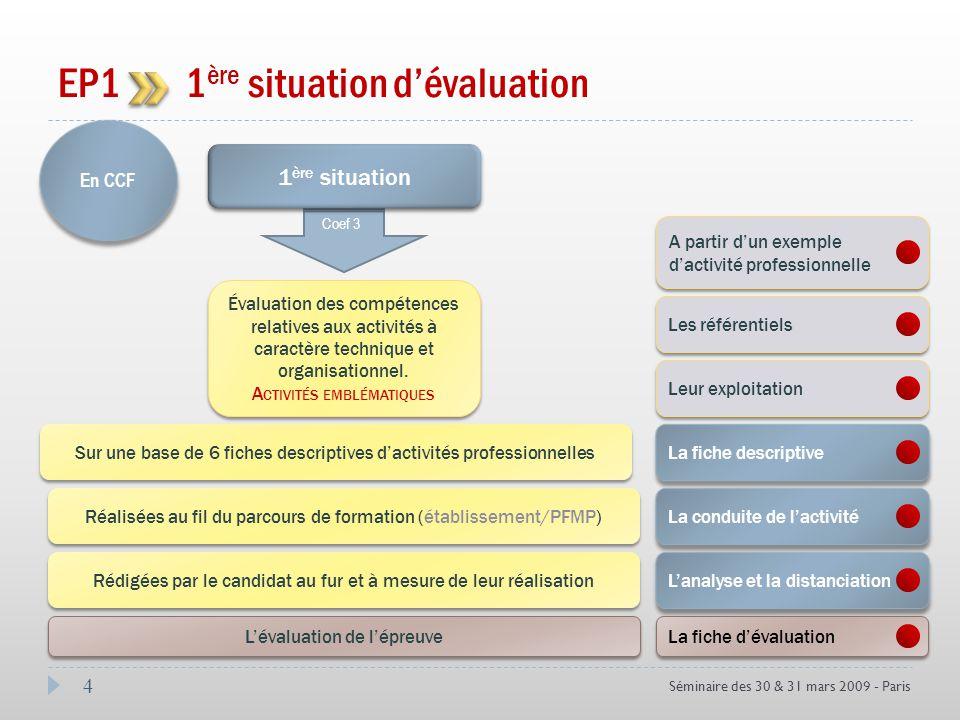 4 Séminaire des 30 & 31 mars 2009 - Paris EP1 1 ère situation dévaluation En CCF Coef 3 1 ère situation Évaluation des compétences relatives aux activ
