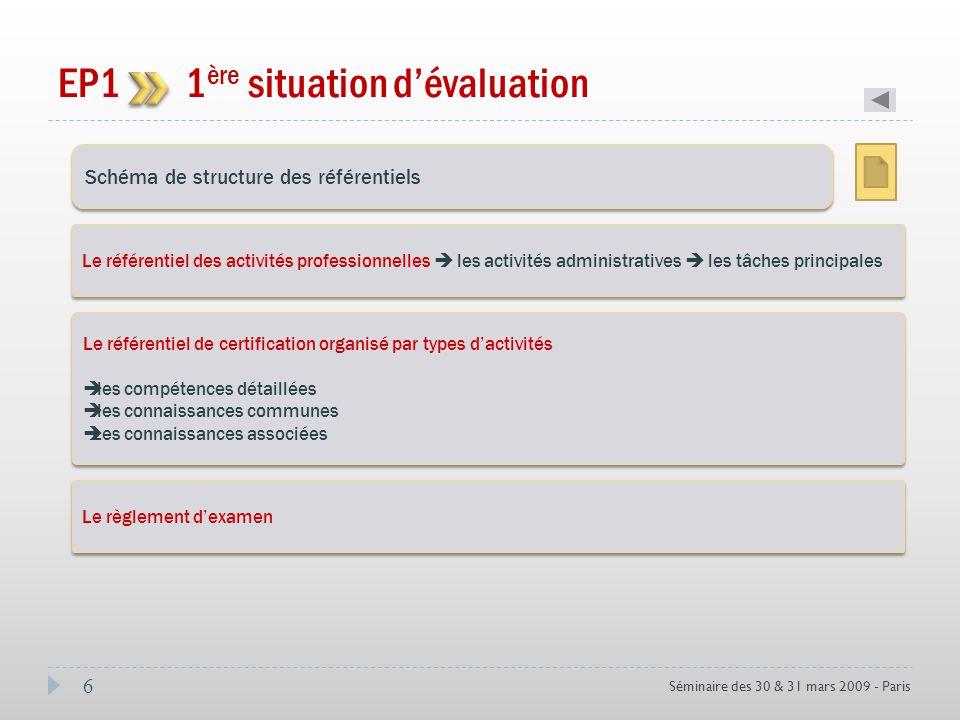 6 Séminaire des 30 & 31 mars 2009 - Paris EP1 1 ère situation dévaluation Coef 3 Schéma de structure des référentiels Le référentiel des activités pro
