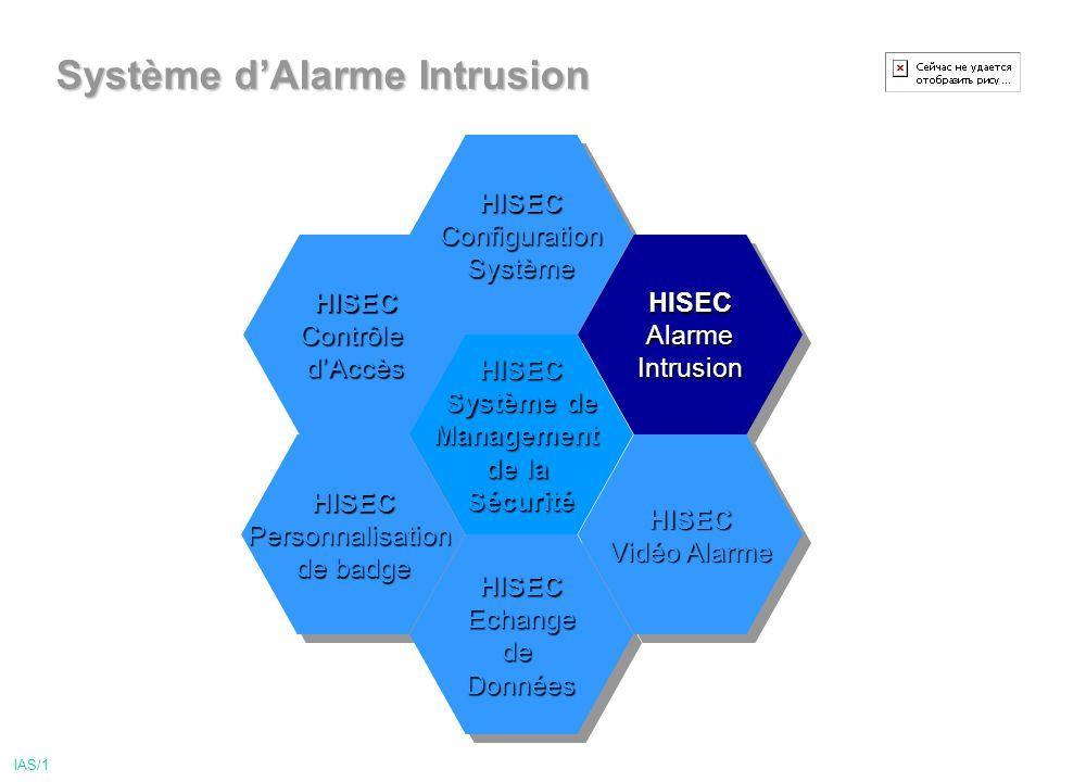 Système dAlarme Intrusion IAS/1 HISECContrôledAccèsHISECContrôledAccès HISECPersonnalisation de badge HISECPersonnalisation HISECConfigurationSystèmeHISECConfigurationSystème HISECEchangedeDonnéesHISECEchangedeDonnées HISECAlarmeIntrusionHISECAlarmeIntrusion HISEC Vidéo Alarme HISEC HISEC Système de Management de la Sécurité