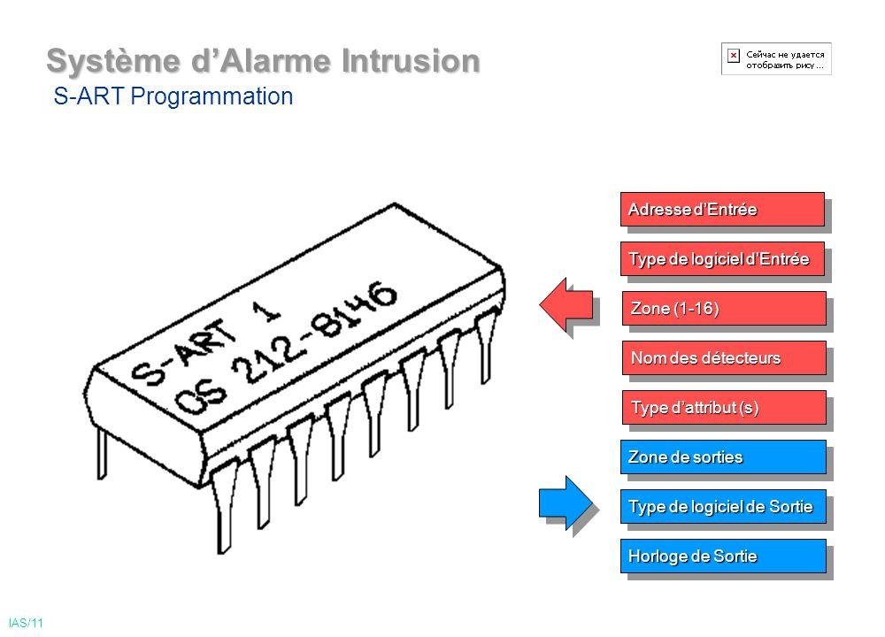 Système dAlarme Intrusion S-ART Programmation Adresse dEntrée Zone (1-16) Type de logiciel dEntrée Nom des détecteurs Type dattribut (s) Zone de sorties Type de logiciel de Sortie Horloge de Sortie IAS/11