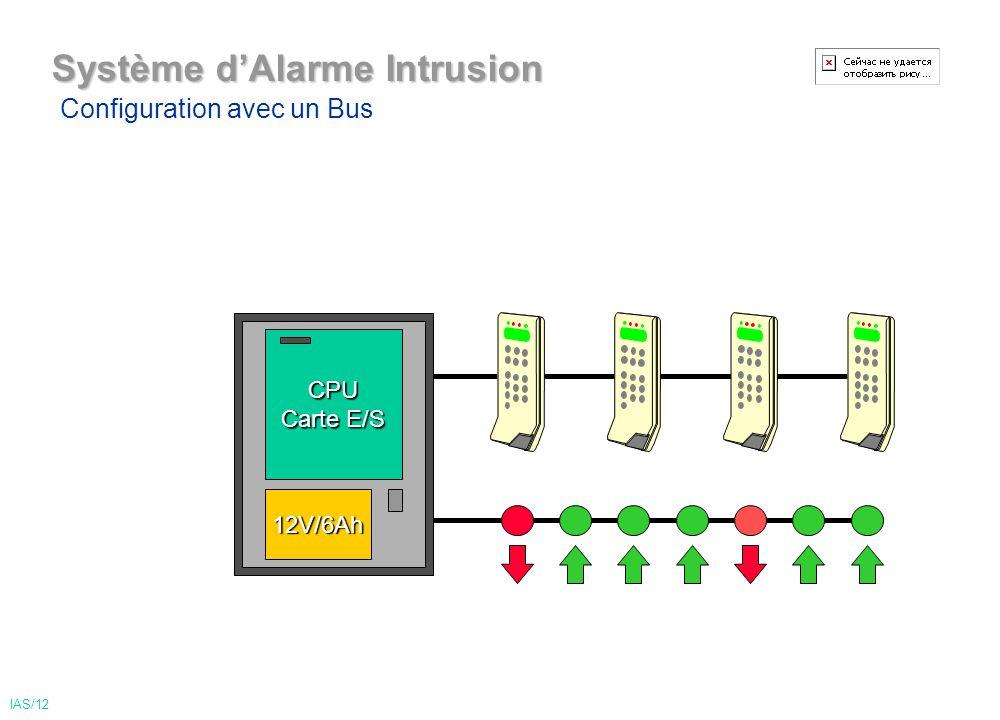 Système dAlarme Intrusion Configuration avec un Bus IAS/12 12V/6Ah CPU Carte E/S