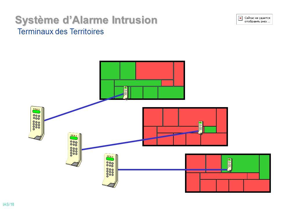 Système dAlarme Intrusion Terminaux des Territoires IAS/18