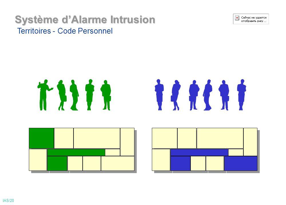Système dAlarme Intrusion Territoires - Code Personnel IAS/20