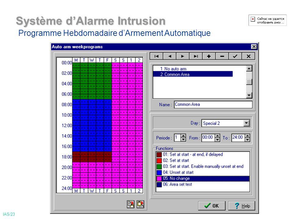 Système dAlarme Intrusion Programme Hebdomadaire dArmement Automatique IAS/23