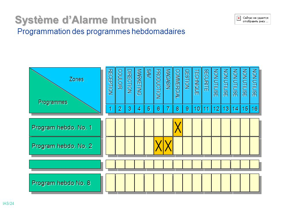 Système dAlarme Intrusion Program hebdo. No. 1 Program hebdo. No. 2 Program hebdo No. 8 ProgrammesProgrammesZonesZones 12345678910111213141516 Program