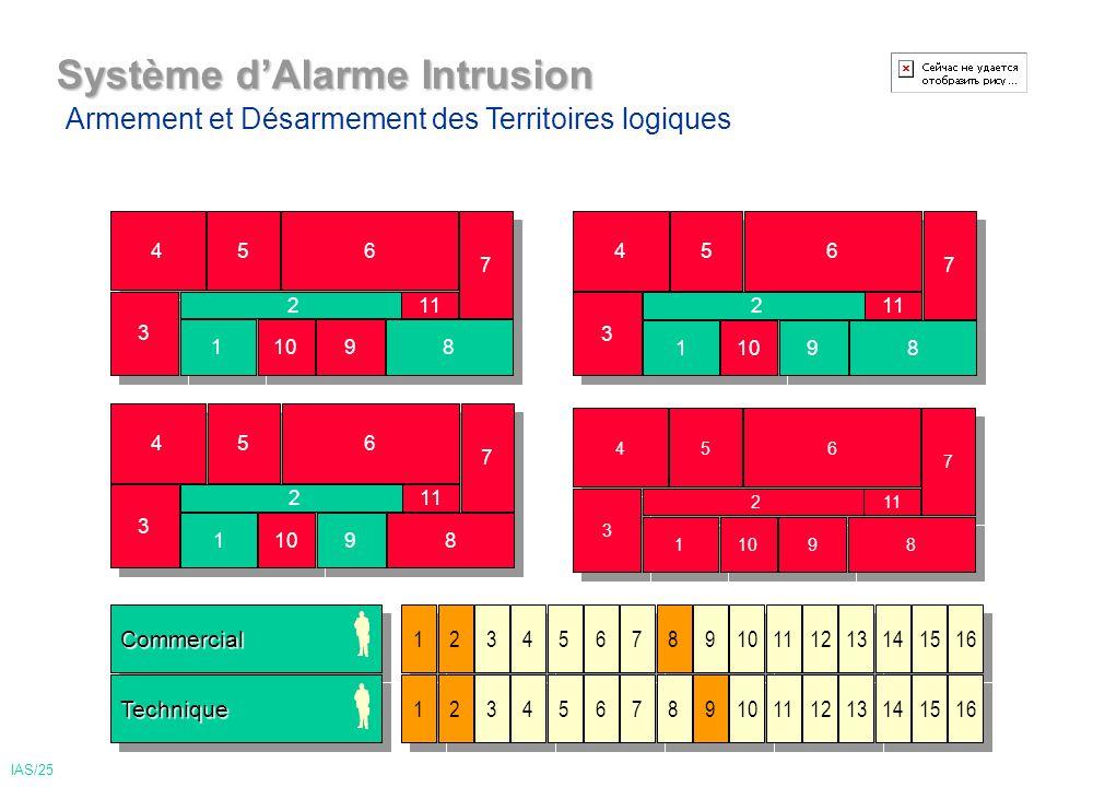 Système dAlarme Intrusion 4 4 5 5 6 6 3 3 2 2 1 1 10 9 9 11 7 7 8 8 4 4 5 5 6 6 3 3 2 2 1 1 10 9 9 11 7 7 8 8 4 4 5 5 6 6 3 3 2 2 1 1 10 9 9 11 7 7 8 8 4 4 5 5 6 6 3 3 2 2 1 1 10 9 9 11 7 7 8 8 Armement et Désarmement des Territoires logiques IAS/25 CommercialCommercial TechniqueTechnique 1 1 2 2 3 3 4 4 5 5 6 6 7 7 8 8 9 9 10 11 12 13 14 15 16 1 1 2 2 3 3 4 4 5 5 6 6 7 7 8 8 9 9 10 11 12 13 14 15 16