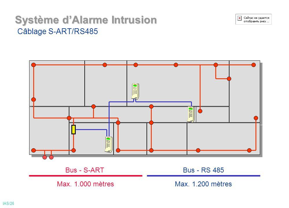Système dAlarme Intrusion Câblage S-ART/RS485 Bus - RS 485Bus - S-ART IAS/26 Max.