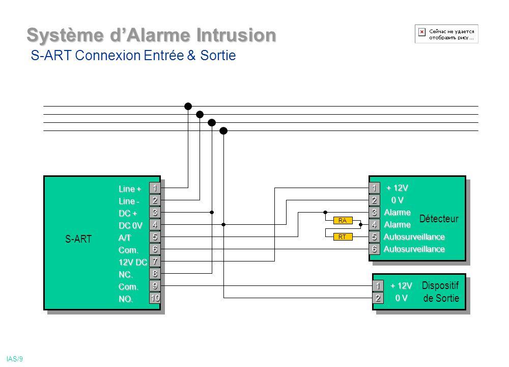 Système dAlarme Intrusion 1 2 3 4 5 6 7 8 9 10 Line + Line - DC + DC 0V A/T Com.