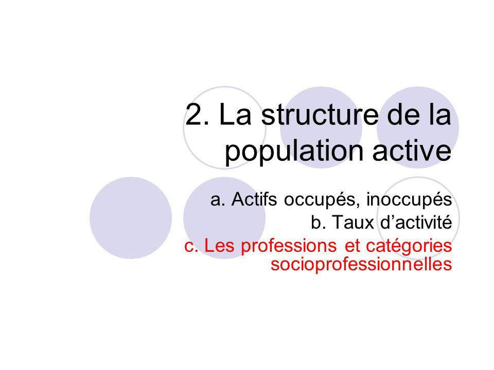 La nomenclature des PCS Regardons sa structure sur le site de lINSEE et dans le manuel.