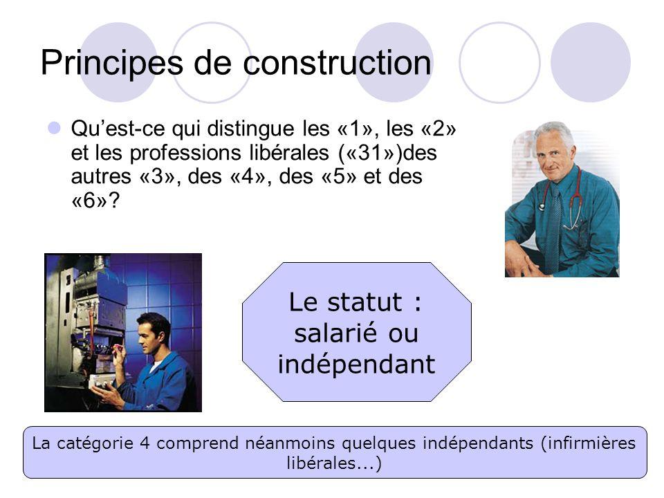 Principes de construction Quest-ce qui distingue les «1», les «2» et les professions libérales («31»)des autres «3», des «4», des «5» et des «6».