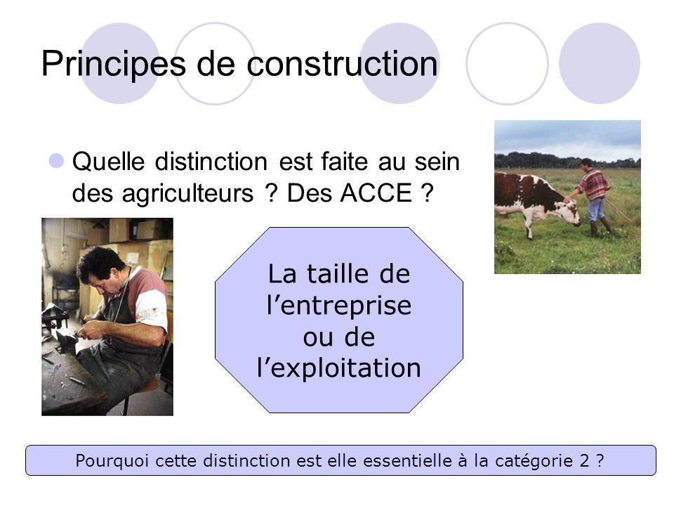 Principes de construction Quelle est la distinction principale qui est faite au sein des employés .