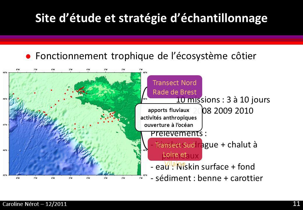 Caroline Nérot – 12/2011 11 10 missions : 3 à 10 jours 2008 2009 2010 Prélèvements : - bivalves : drague + chalut à panneaux - eau : Niskin surface +