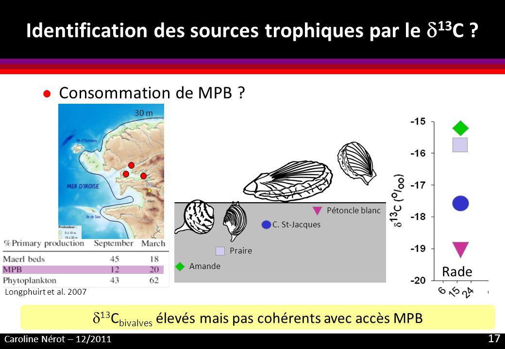 Caroline Nérot – 12/2011 17 Identification des sources trophiques par le 13 C ? l Consommation de MPB ? 13 C bivalves élevés mais pas cohérents avec a
