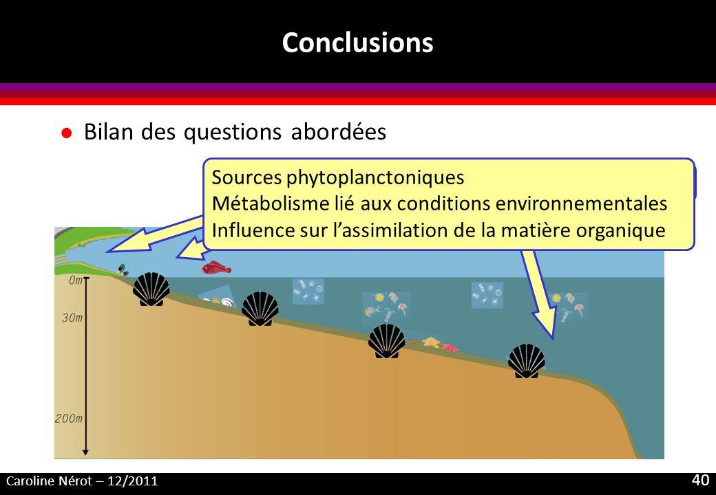 Caroline Nérot – 12/2011 40 Conclusions Influence des fleuves limitée sur bivalves côtiers 13 C bivalves signal MPB Contribution potentielle des macroalgues Sources phytoplanctoniques Métabolisme lié aux conditions environnementales Influence sur lassimilation de la matière organique l Bilan des questions abordées