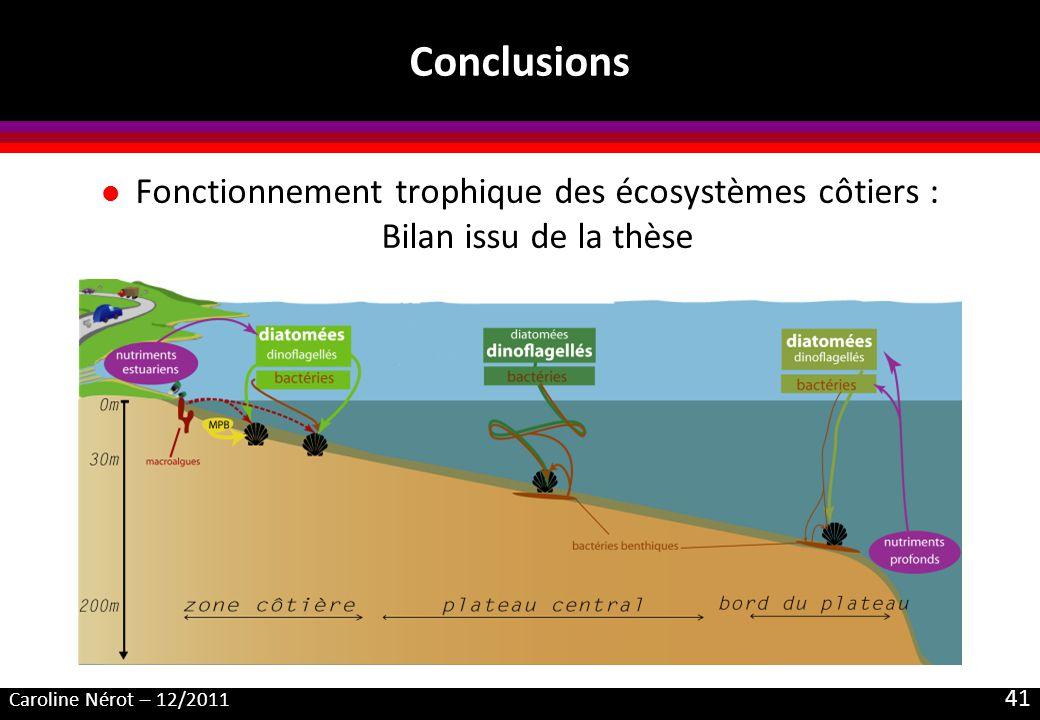 Caroline Nérot – 12/2011 41 Conclusions l Fonctionnement trophique des écosystèmes côtiers : Bilan issu de la thèse