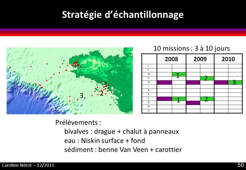 Caroline Nérot – 12/2011 50 Stratégie déchantillonnage 200820092010 10 missions : 3 à 10 jours Prélèvements : bivalves : drague + chalut à panneaux eau : Niskin surface + fond sédiment : benne Van Veen + carottier 1 1 2 2 3 J F M A M J Jt A S O N D 1 2 3