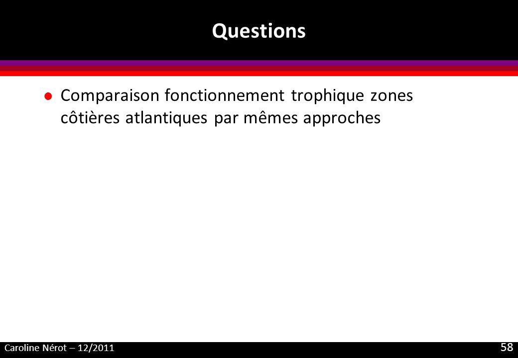 Caroline Nérot – 12/2011 58 Questions l Comparaison fonctionnement trophique zones côtières atlantiques par mêmes approches