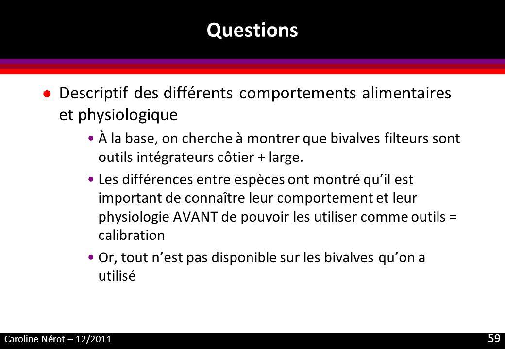 Caroline Nérot – 12/2011 59 Questions l Descriptif des différents comportements alimentaires et physiologique À la base, on cherche à montrer que biva