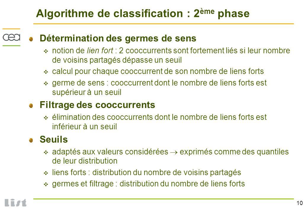 10 Algorithme de classification : 2 ème phase Détermination des germes de sens notion de lien fort : 2 cooccurrents sont fortement liés si leur nombre