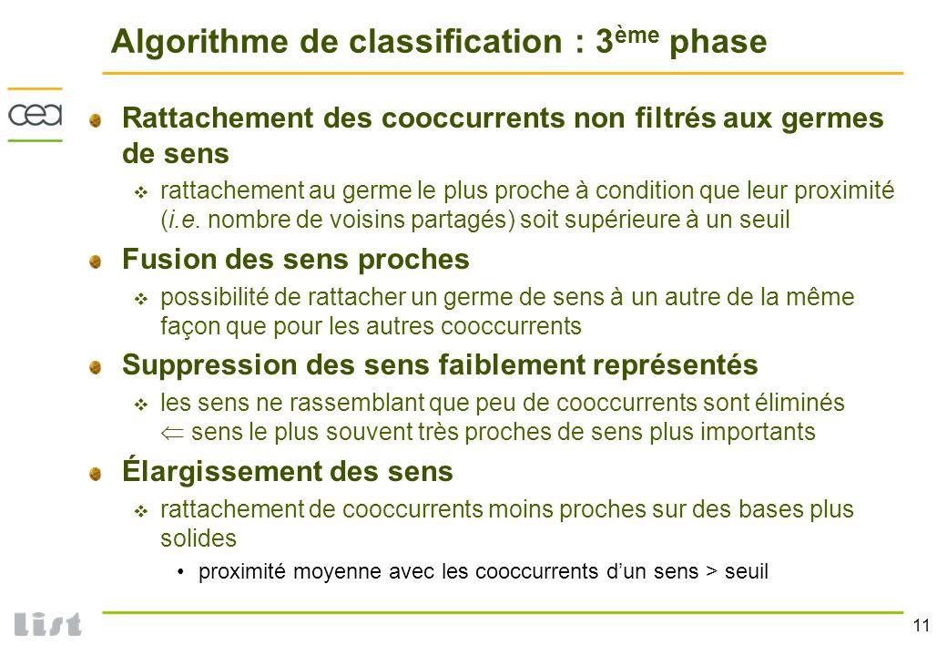 11 Algorithme de classification : 3 ème phase Rattachement des cooccurrents non filtrés aux germes de sens rattachement au germe le plus proche à cond