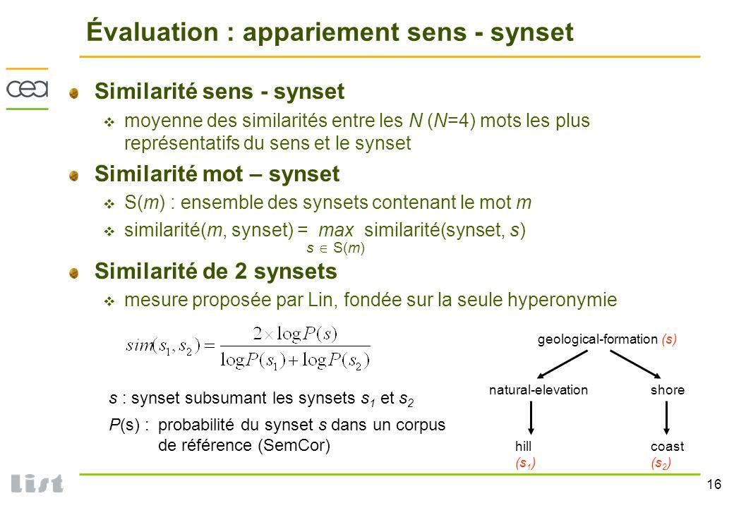 16 Évaluation : appariement sens - synset Similarité sens - synset moyenne des similarités entre les N (N=4) mots les plus représentatifs du sens et l