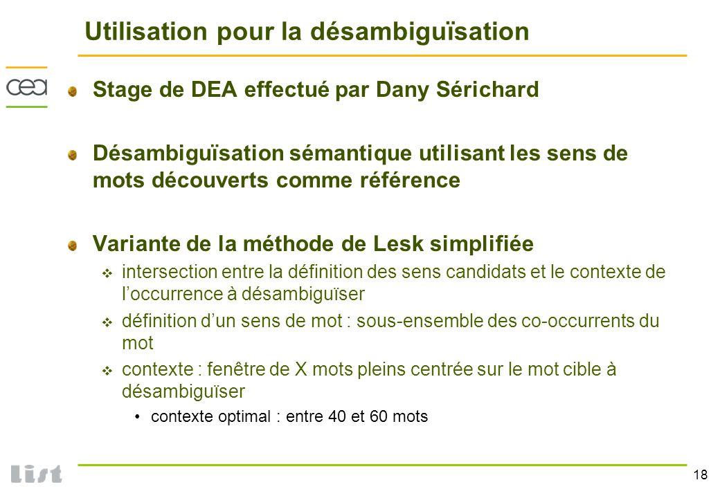 18 Utilisation pour la désambiguïsation Stage de DEA effectué par Dany Sérichard Désambiguïsation sémantique utilisant les sens de mots découverts com