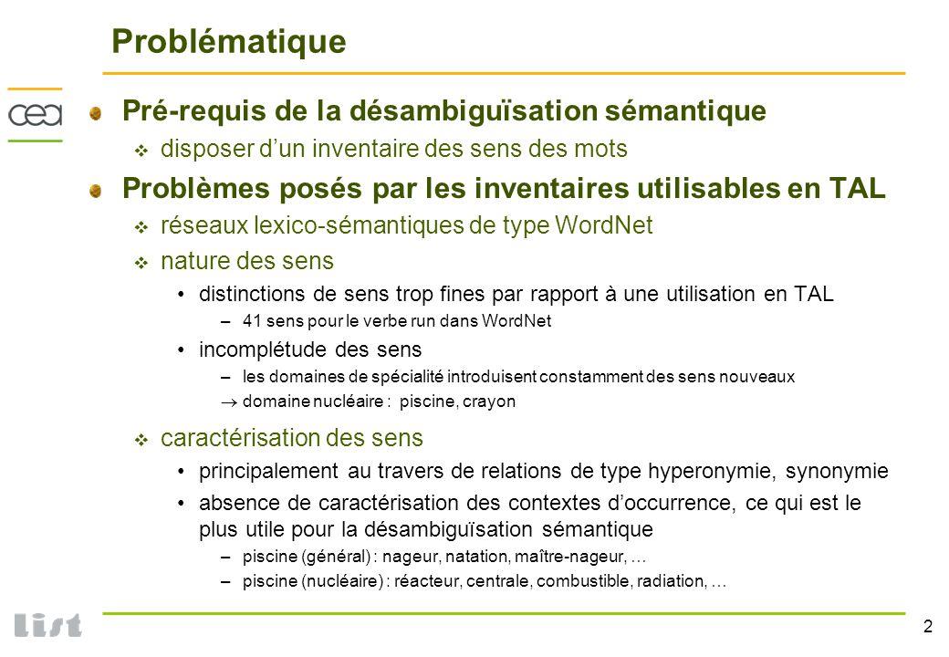 2 Problématique Pré-requis de la désambiguïsation sémantique disposer dun inventaire des sens des mots Problèmes posés par les inventaires utilisables