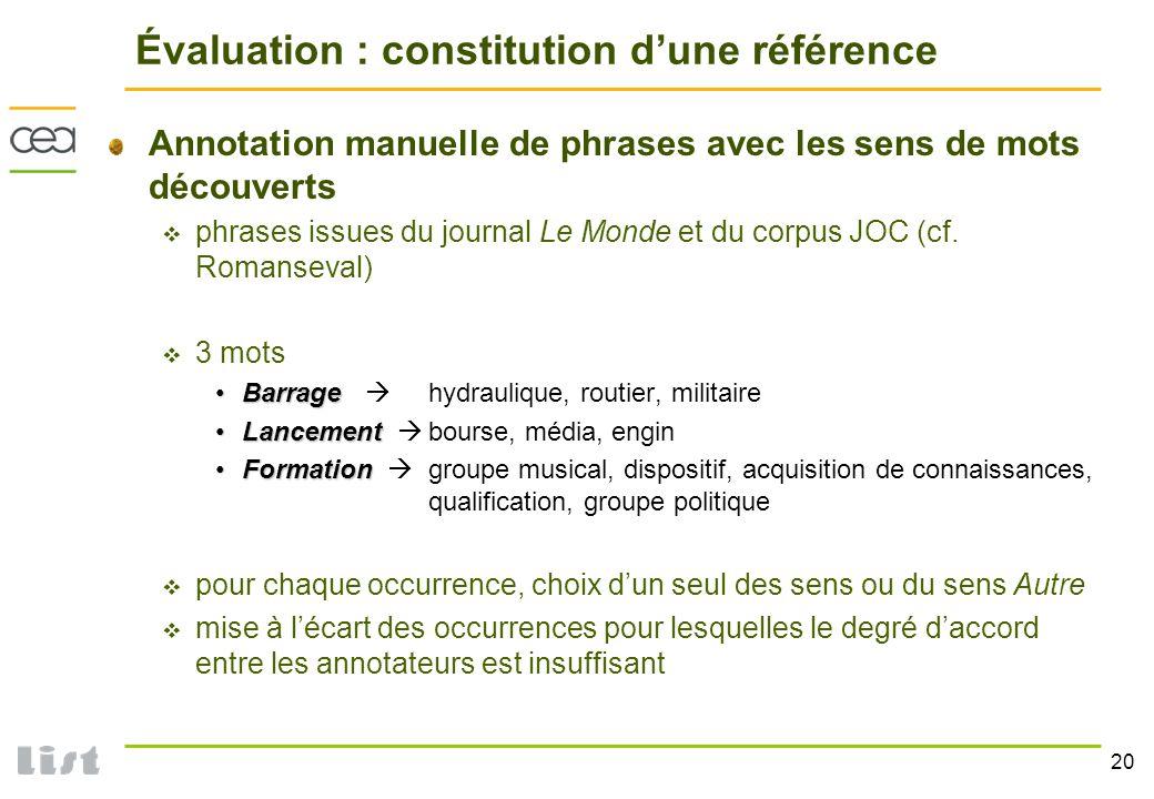 20 Évaluation : constitution dune référence Annotation manuelle de phrases avec les sens de mots découverts phrases issues du journal Le Monde et du c