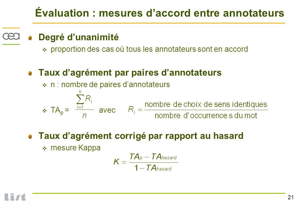21 Évaluation : mesures daccord entre annotateurs Degré dunanimité proportion des cas où tous les annotateurs sont en accord Taux dagrément par paires