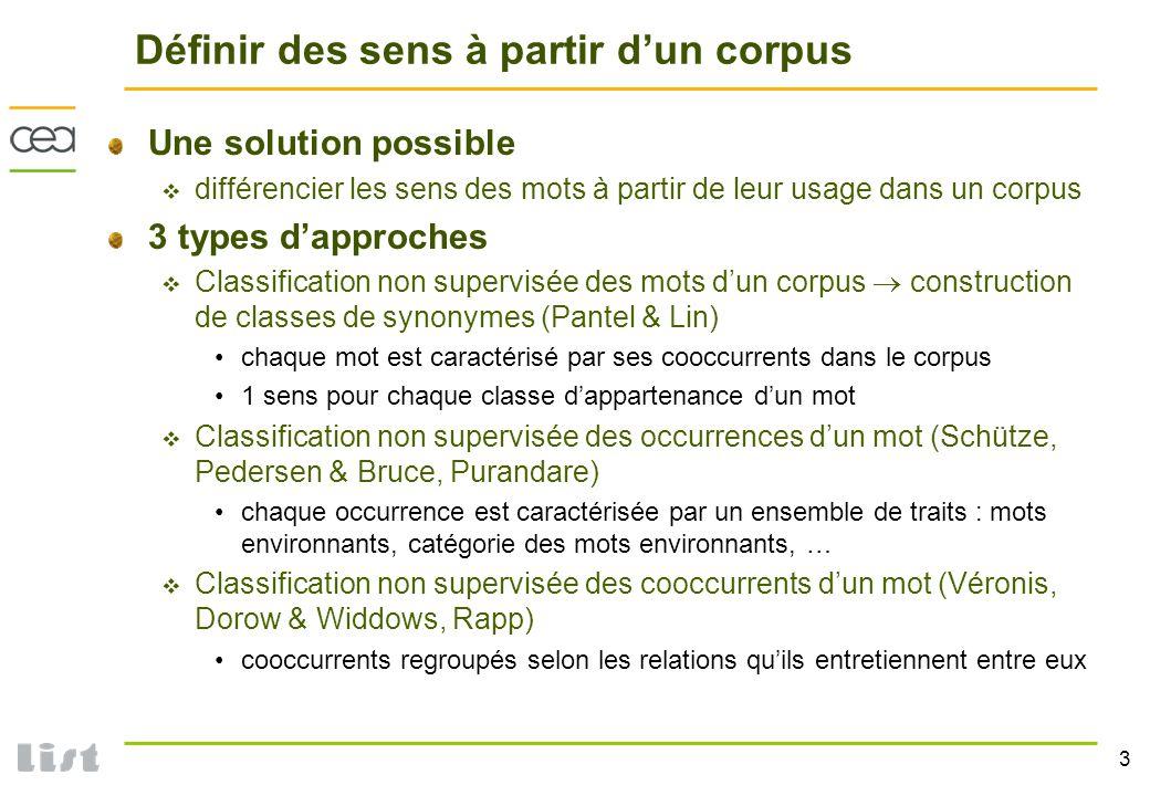 3 Définir des sens à partir dun corpus Une solution possible différencier les sens des mots à partir de leur usage dans un corpus 3 types dapproches C
