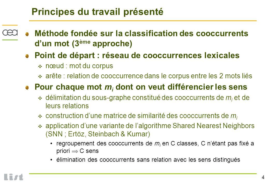 4 Principes du travail présenté Méthode fondée sur la classification des cooccurrents dun mot (3 ème approche) Point de départ : réseau de cooccurrenc