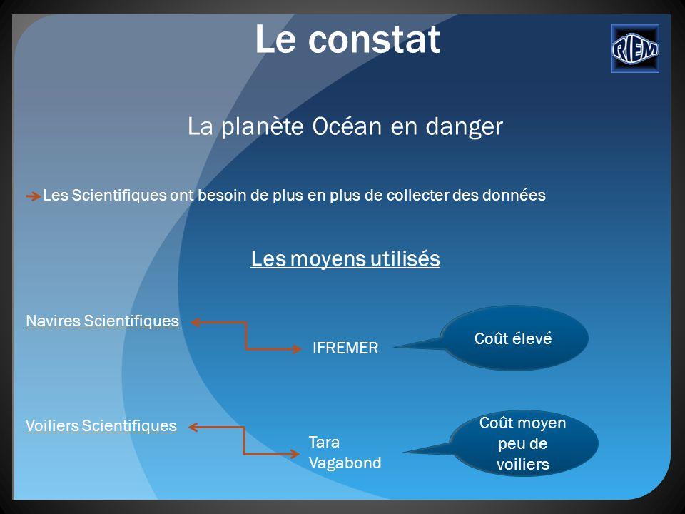 Le constat La planète Océan en danger Les Scientifiques ont besoin de plus en plus de collecter des données Les moyens utilisés Navires Scientifiques
