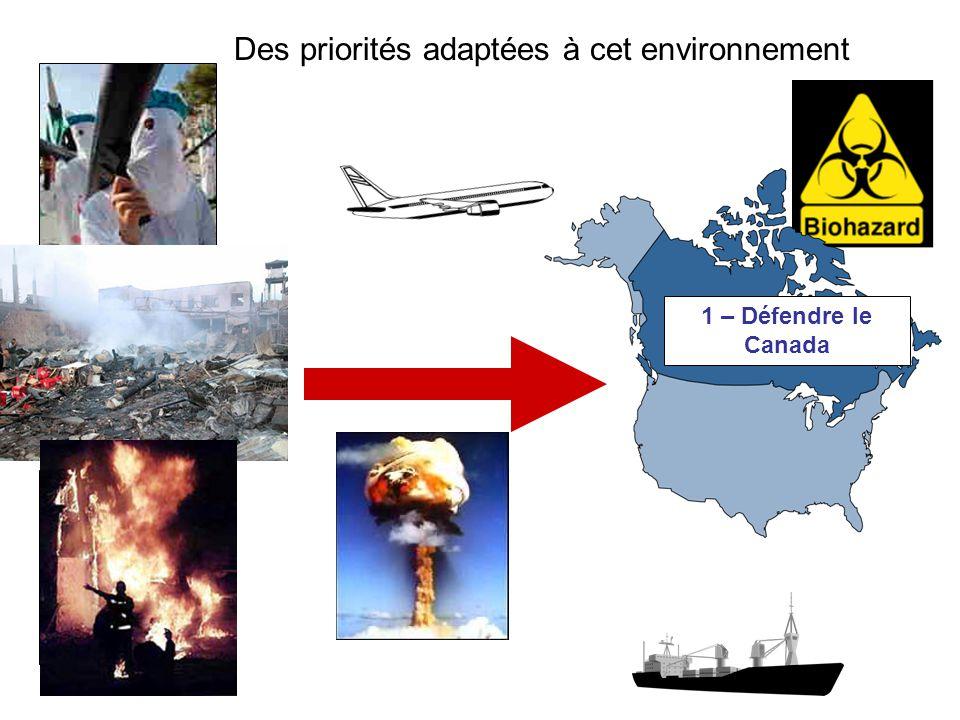Domestic Realities, International Challenges Des priorités adaptées à cet environnement 1 – Défendre le Canada