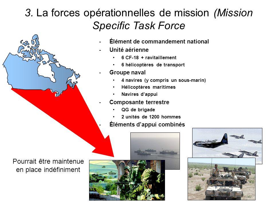 -Élément de commandement national -Unité aérienne 6 CF-18 + ravitaillement 6 hélicoptères de transport - Groupe naval 4 navires (y compris un sous-mar