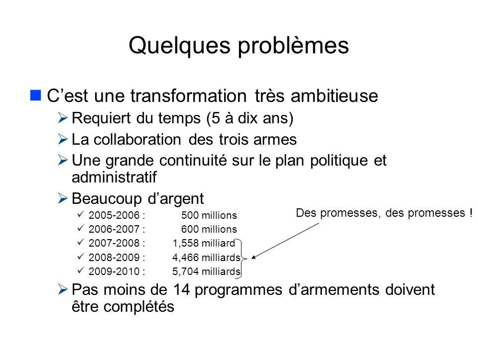 Quelques problèmes nCest une transformation très ambitieuse Requiert du temps (5 à dix ans) La collaboration des trois armes Une grande continuité sur