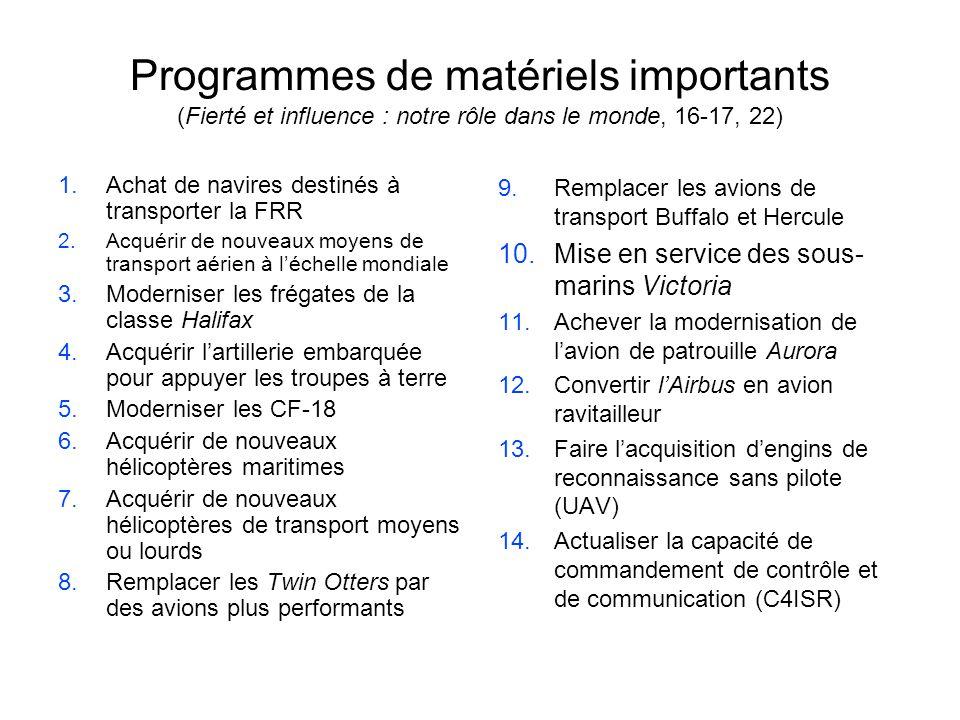 Programmes de matériels importants (Fierté et influence : notre rôle dans le monde, 16-17, 22) 1.Achat de navires destinés à transporter la FRR 2.Acqu
