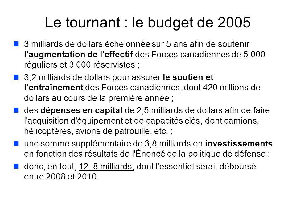 Le tournant : le budget de 2005 n3 milliards de dollars échelonnée sur 5 ans afin de soutenir l'augmentation de l'effectif des Forces canadiennes de 5