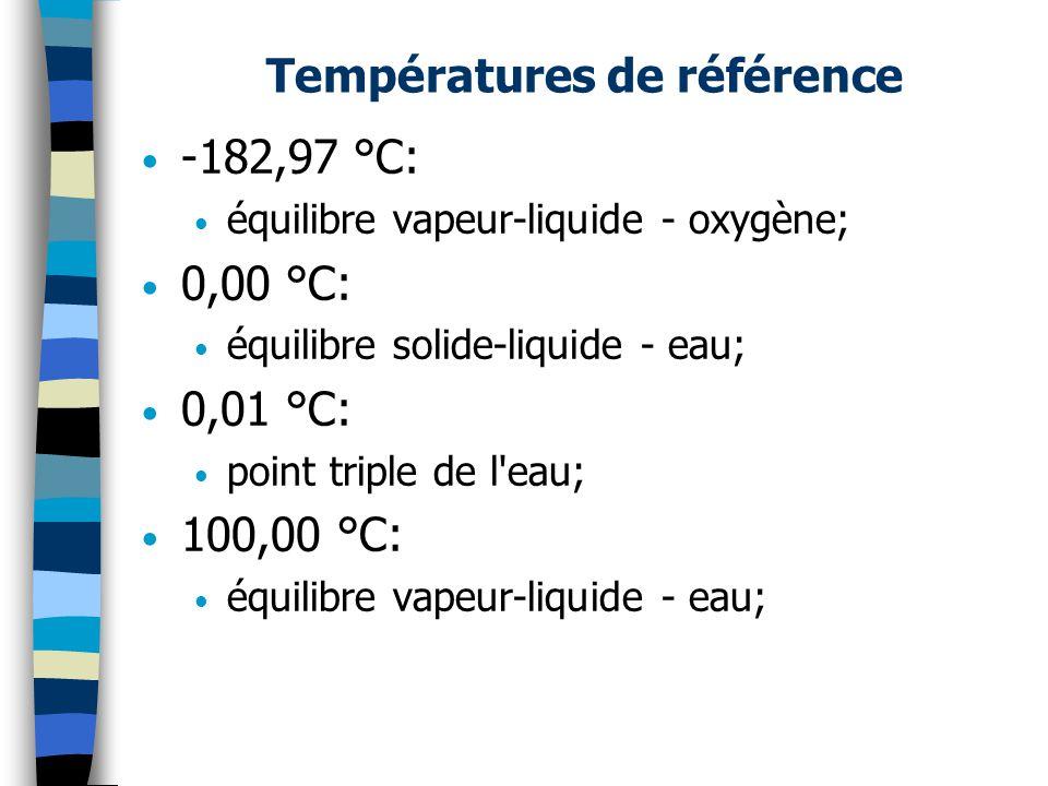 Températures de référence -182,97 °C: équilibre vapeur-liquide - oxygène; 0,00 °C: équilibre solide-liquide - eau; 0,01 °C: point triple de l eau; 100,00 °C: équilibre vapeur-liquide - eau;