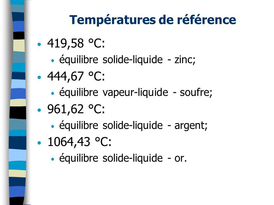 Températures de référence 419,58 °C: équilibre solide-liquide - zinc; 444,67 °C: équilibre vapeur-liquide - soufre; 961,62 °C: équilibre solide-liquide - argent; 1064,43 °C: équilibre solide-liquide - or.