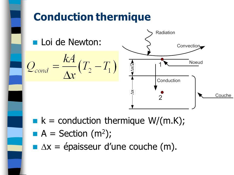 Loi de Newton: k = conduction thermique W/(m.K); A = Section (m 2 ); x = épaisseur dune couche (m).